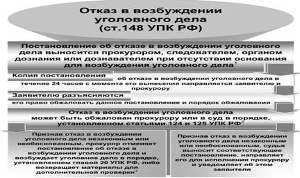 Бюджетный кодекс Республики Казахстан - ИПС ділет